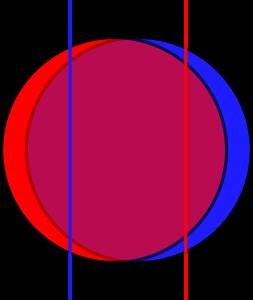 LaborVenn2